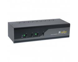 KVM Switch 4-Port HDMI, 4K